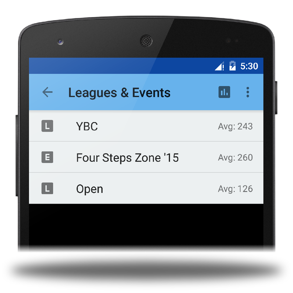 Example leagues and events